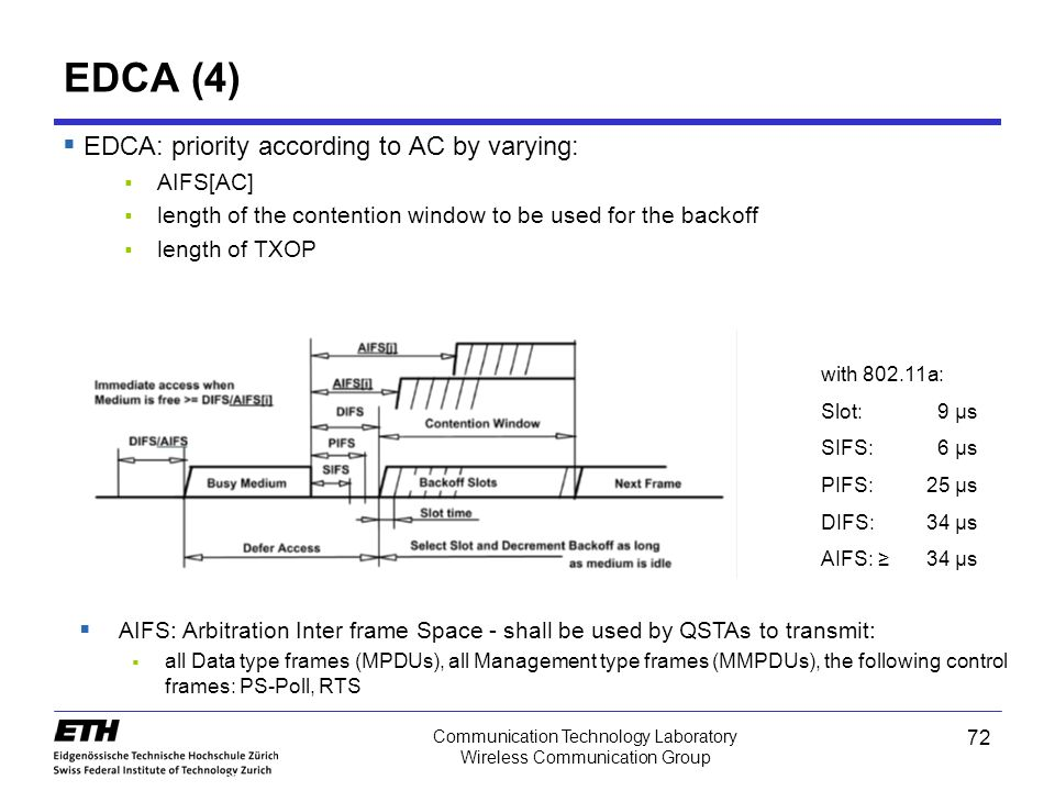 EDCA (4) EDCA: priority according to AC by varying: AIFS[AC]